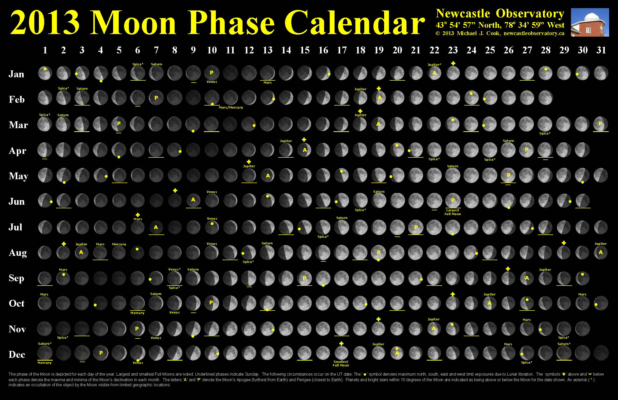 2013 Moon Phase Calendar Newcastle Observatory