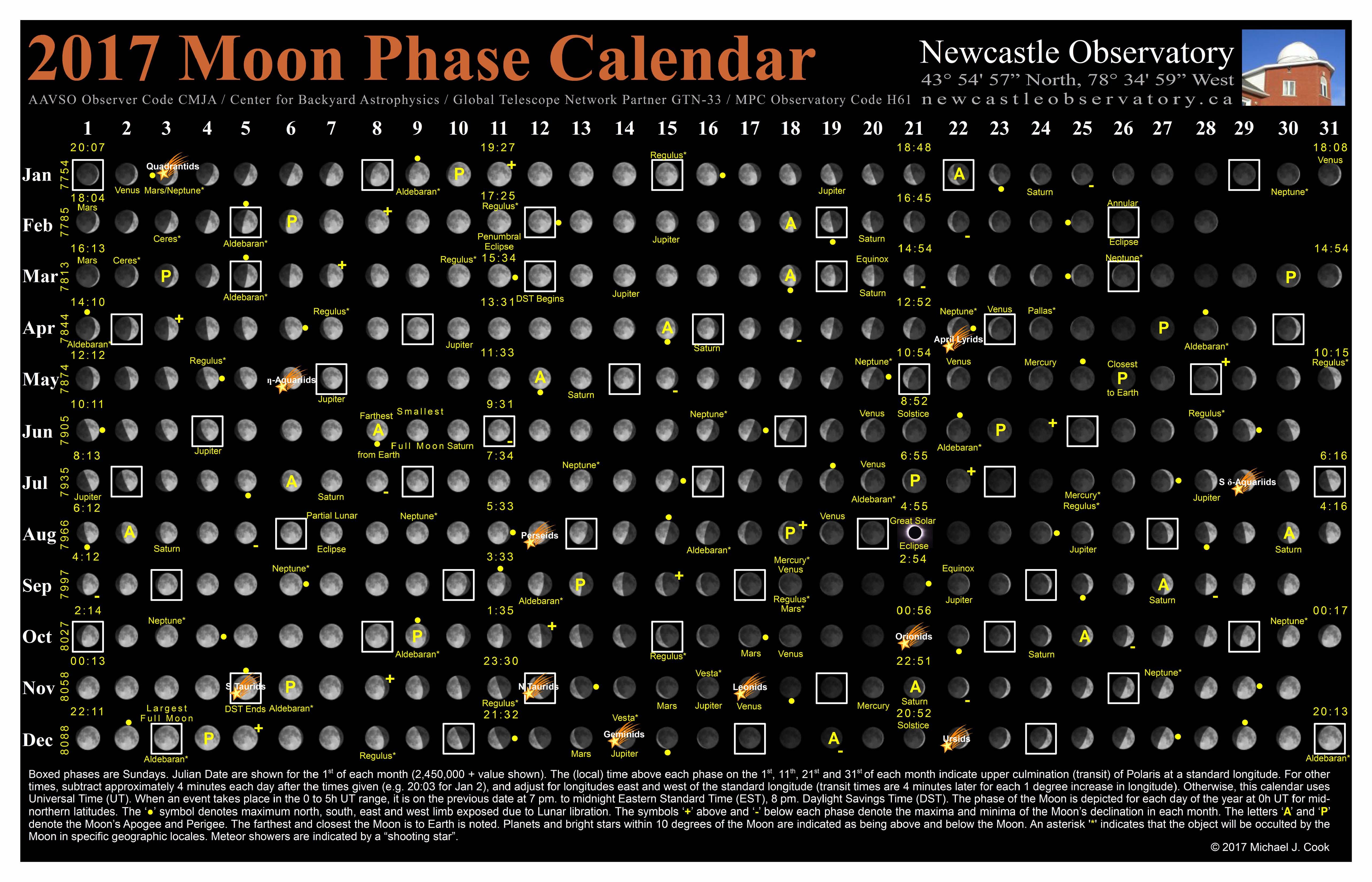kalender lunar #10