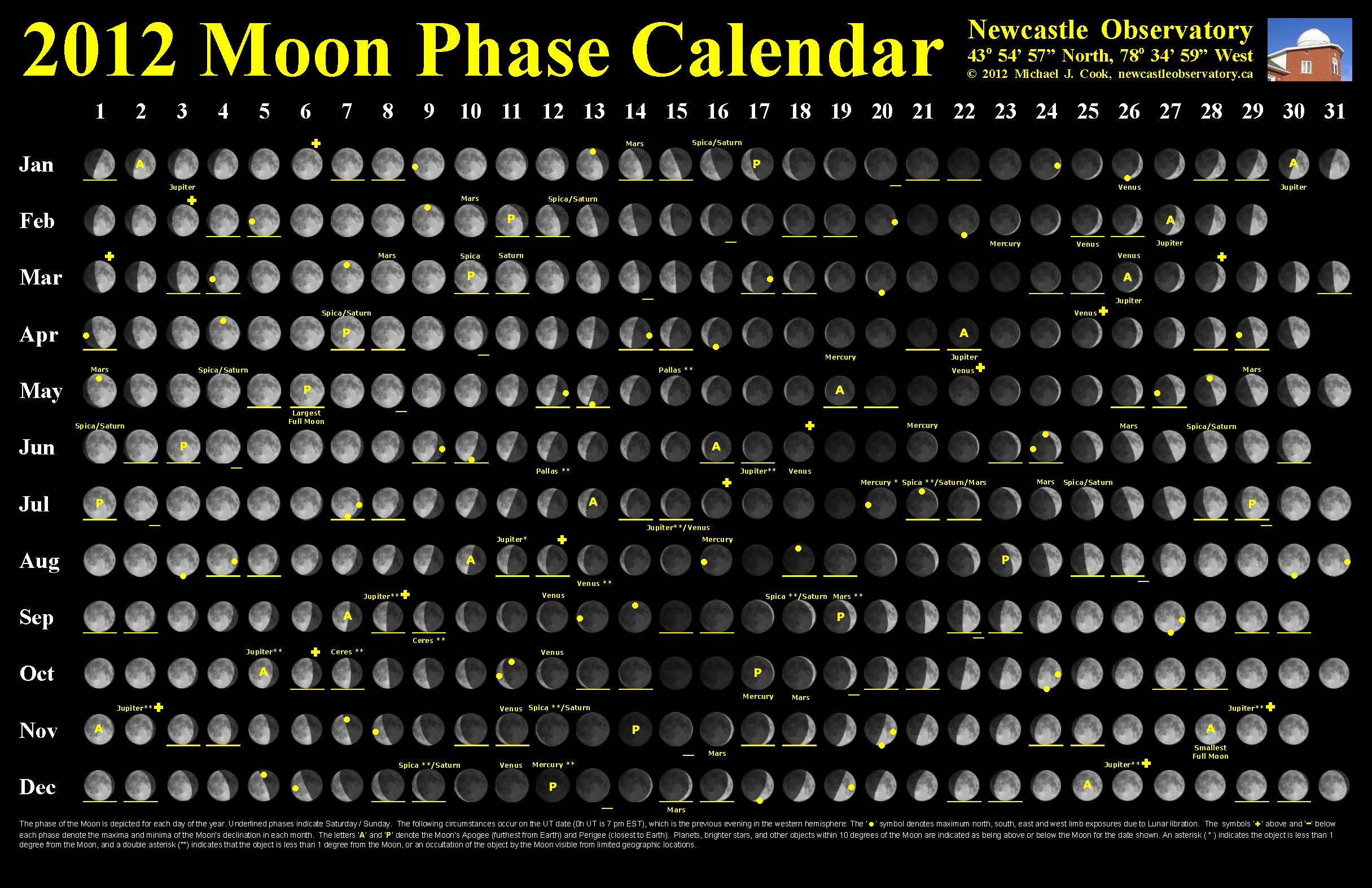 2012 Moon Phase Calendar - UPDATE | Newcastle Observatory